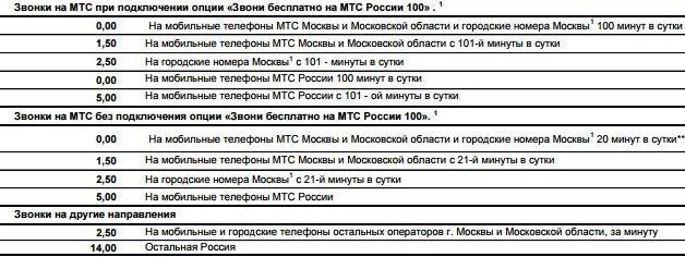 Тариф супер мтс ростовская область